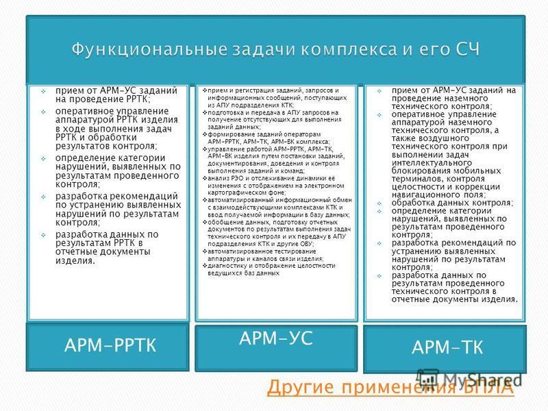 АРМ-РРТК АРМ-ТК прием от АРМ-УС заданий на проведение РРТК; оперативное управление аппаратурой РРТК изделия в ходе выполнения задач РРТК и обработки результатов контроля; определение категории нарушений, выявленных по результатам проведенного контрол