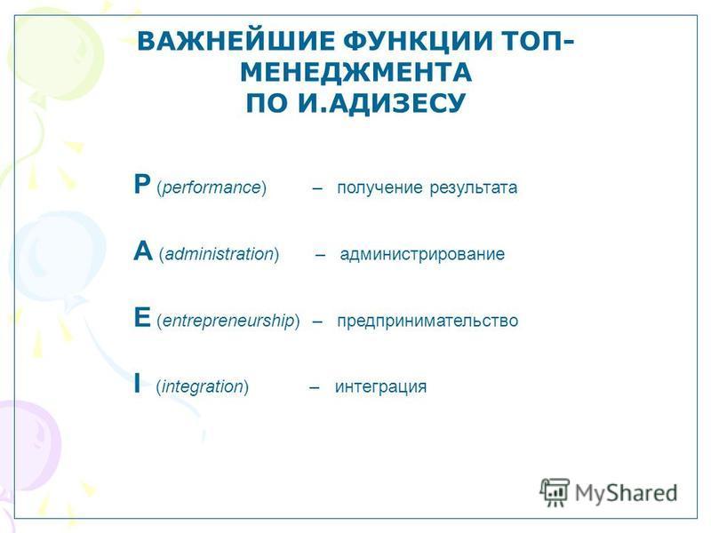 P (performance) – получение результата A (administration) – администрирование E (entrepreneurship) – предпринимательство I (integration) – интеграция ВАЖНЕЙШИЕ ФУНКЦИИ ТОП- МЕНЕДЖМЕНТА ПО И.АДИЗЕСУ