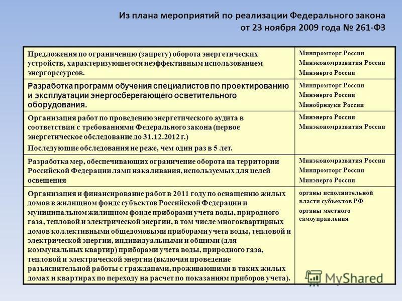 Из плана мероприятий по реализации Федерального закона от 23 ноября 2009 года 261-ФЗ Предложения по ограничению (запрету) оборота энергетических устройств, характеризующегося неэффективным использованием энергоресурсов. Минпромторг России Минэкономра