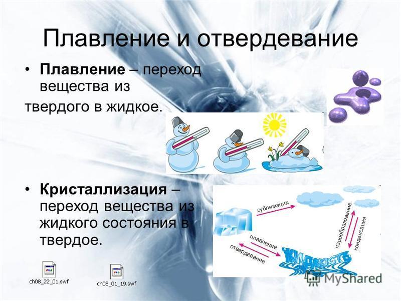 Плавление и отвердевание Плавление – переход вещества из твердого в жидкое. Кристаллизация – переход вещества из жидкого состояния в твердое.