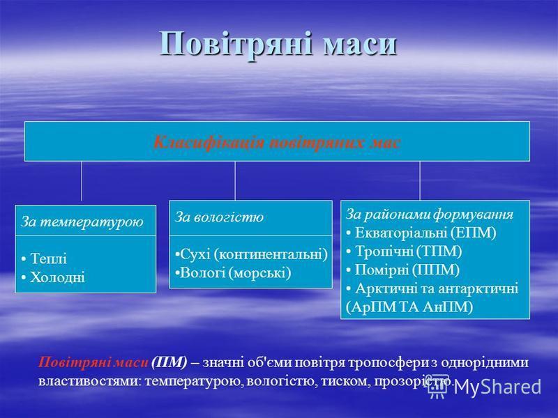 Повітряні маси Класифікація повітряних мас За температурою Теплі Холодні За вологістю Сухі (континентальні) Вологі (морські) За районами формування Екваторіальні (ЕПМ) Тропічні (ТПМ) Помірні (ППМ) Арктичні та антарктичні (АрПМ ТА АнПМ) Повітряні маси