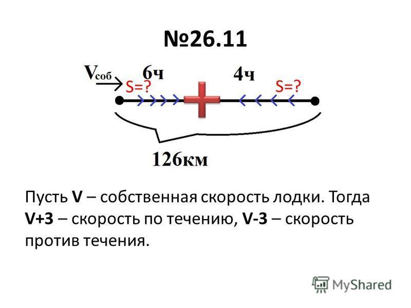 26.11 Пусть V – собственная скорость лодки. Тогда V+3 – скорость по течению, V-3 – скорость против течения. S=?