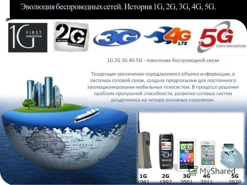 Эволюция беспроводных сетей. История 1G, 2G, 3G, 4G, 5G.