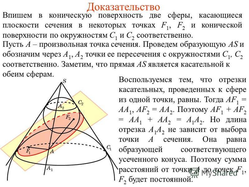 Доказательство Впишем в коническую поверхность две сферы, касающиеся плоскости сечения в некоторых точках F 1, F 2 и конической поверхности по окружностям C 1 и C 2 соответственно. Воспользуемся тем, что отрезки касательных, проведенных к сфере из од