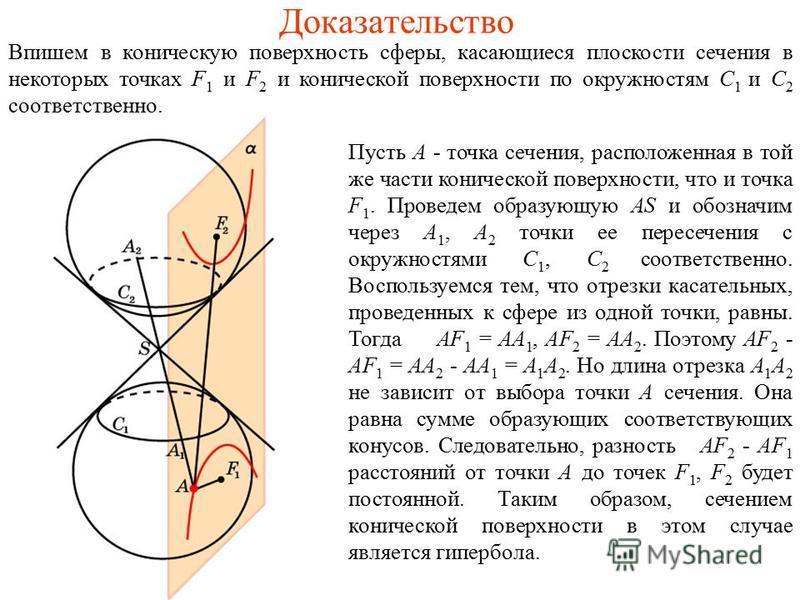 Доказательство Впишем в коническую поверхность сферы, касающиеся плоскости сечения в некоторых точках F 1 и F 2 и конической поверхности по окружностям C 1 и C 2 соответственно. Пусть А - точка сечения, расположенная в той же части конической поверхн