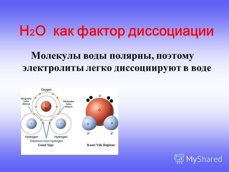 H 2 O как фактор диссоциации Молекулы воды полярный, поэтому электролиты легко диссоциируют в воде