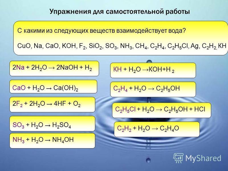 Упражнения для самостоятельной работы С какими из следующих веществ взаимодействует вода? CuO, Na, CaO, KOH, F 2, SiO 2, SO 3, NH 3, CH 4, C 2 H 4, C 2 H 5 Cl, Ag, C 2 H 2, КН 2Na + 2H 2 O 2NaOH + H 2 CaO + H 2 O Ca(OH) 2 2F 2 + 2H 2 O 4HF + O 2 SO 3