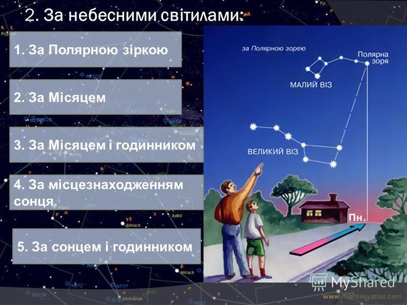 2. За небесними світилами: 1. За Полярною зіркою 2. За Місяцем 3. За Місяцем і годинником 4. За місцезнаходженням сонця 5. За сонцем і годинником