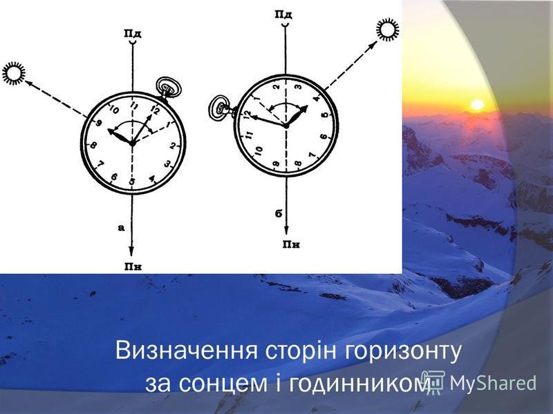 Визначення сторін горизонту за сонцем і годинником