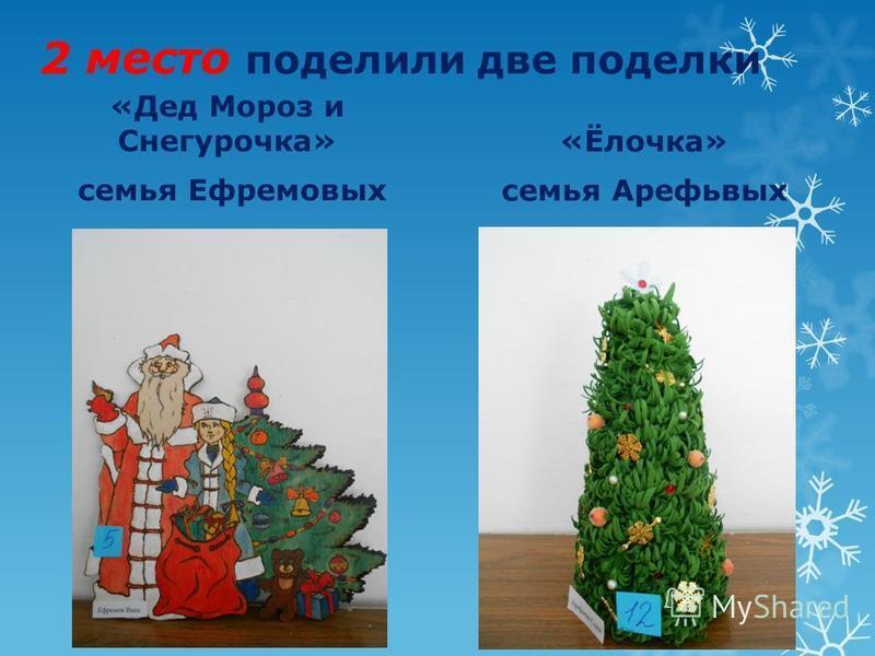 2 место поделили две поделки «Дед Мороз и Снегурочка» семья Ефремовых «Ёлочка» семья Арефьвых