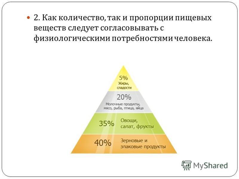2. Как количество, так и пропорции пищевых веществ следует согласовывать с физиологическими потребностями человека.