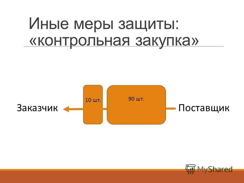 ЗаказчикПоставщик 10 шт. Иные меры защиты: «контрольная закупка» 90 шт.