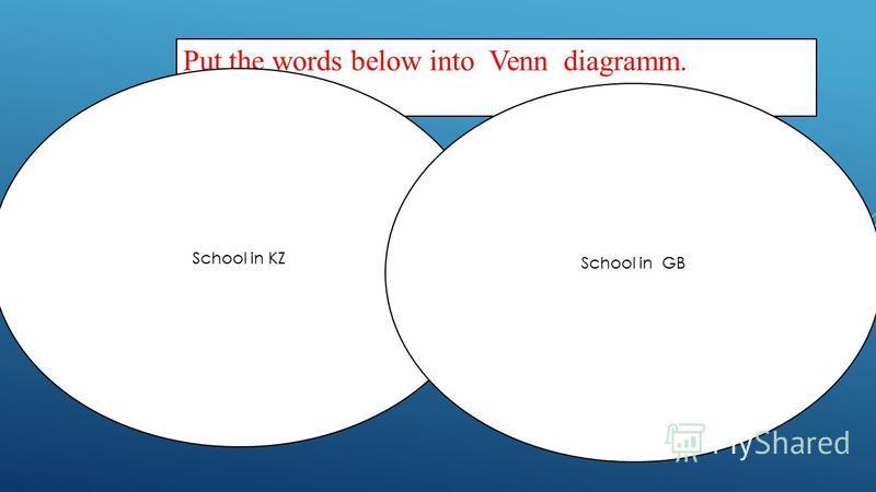 Put the words below into Venn diagramm. School in KZ School in GB