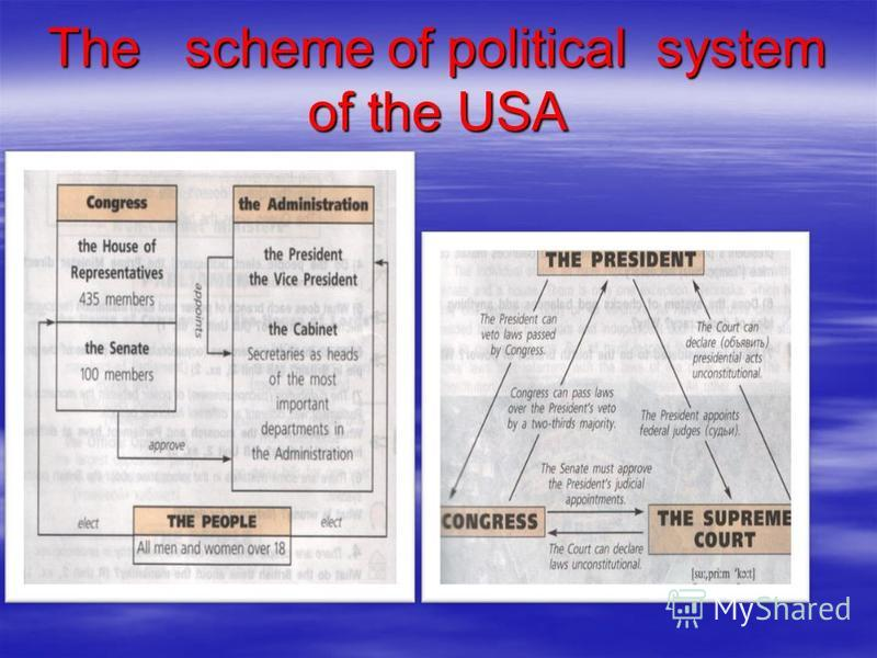 an analysis of the progressives in the political system of the united states The center for american progress estimated in 2009 a recent analysis by the commonwealth and health insurance coverage in the united states: 2009 pg.