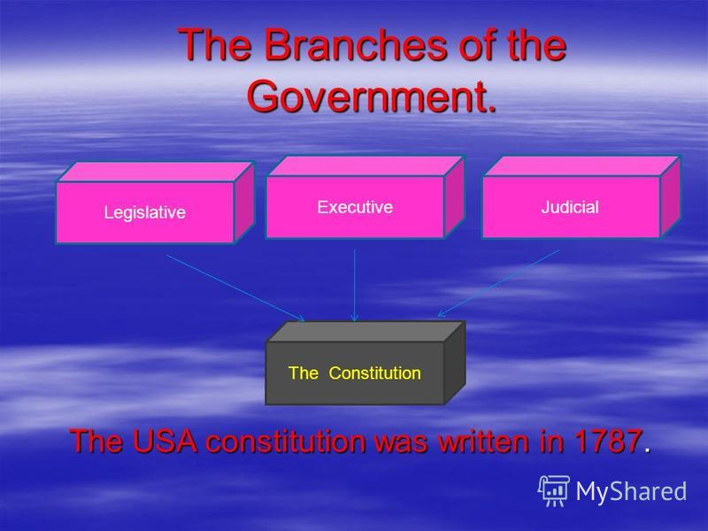 The Branches of the Government. The USA constitution was written in 1787. The USA constitution was written in 1787. Legislative ExecutiveJudicial The Constitution