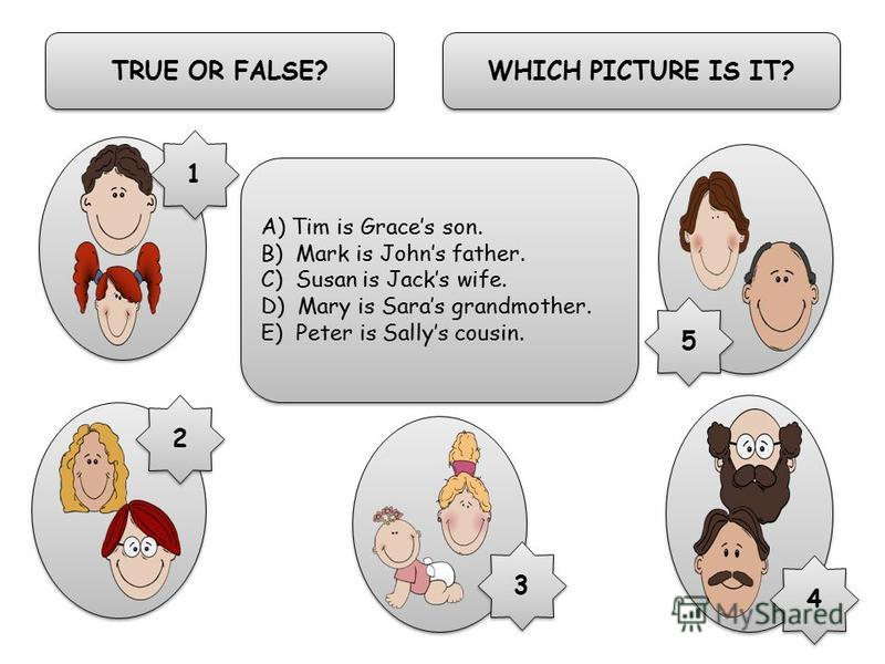 TRUE OR FALSE? A) Tim is Graces son. B) Mark is Johns father. C) Susan is Jacks wife. D) Mary is Saras grandmother. E) Peter is Sallys cousin. A) Tim is Graces son. B) Mark is Johns father. C) Susan is Jacks wife. D) Mary is Saras grandmother. E) Pet