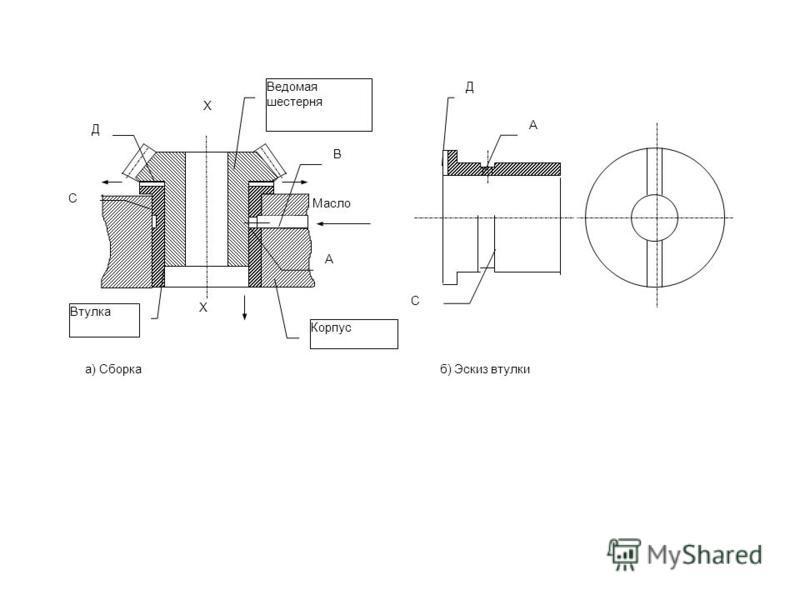 Д А С б) Эскиз втулкиа) Сборка Масло X X А В Д С Ведомая шестерня Втулка Корпус