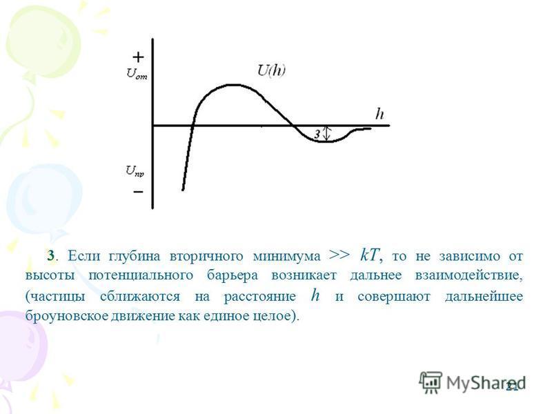 21 3. Если глубина вторичного минимума >> kT, то не зависимо от высоты потенциального барьера возникает дальнее взаимодействие, (частицы сближаются на расстояние h и совершают дальнейшее броуновское движение как единое целое).