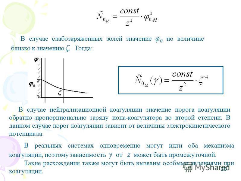28 В случае слабозаряженных золей значение φ 0 по величине близко к значению ζ. Тогда: В случае нейтрализационной коагуляции значение порога коагуляции обратно пропорционально заряду иона-коагулятора во второй степени. В данном случае порог коагуляци