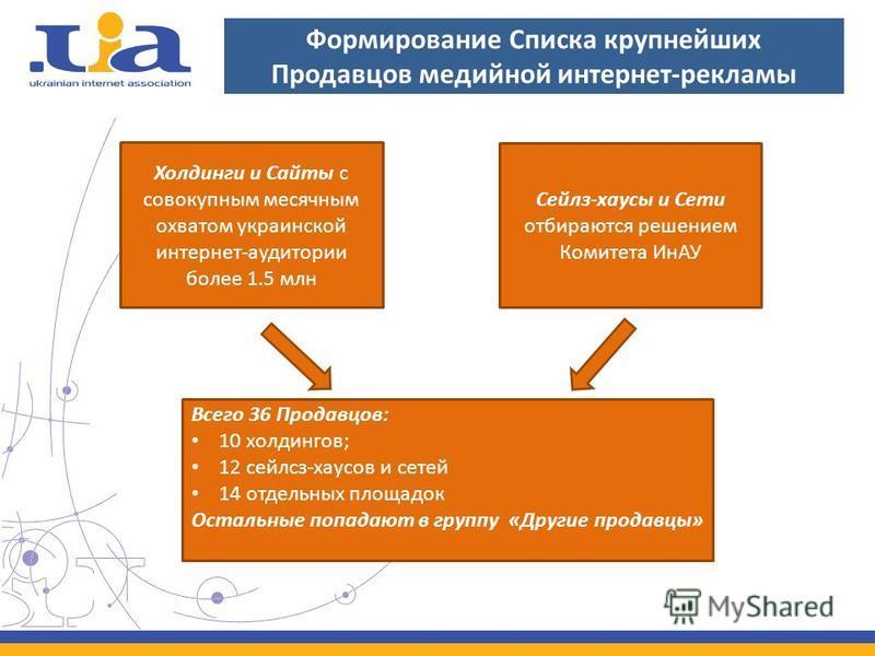 Формирование Списка крупнейших Продавцов медийной интернет-рекламы Холдинги и Сайты с совокупным месячным охватом украинской интернет-аудитории более 1.5 млн Сейлз-хаусы и Сети отбираются решением Комитета ИнАУ Всего 36 Продавцов: 10 холдингов; 12 се