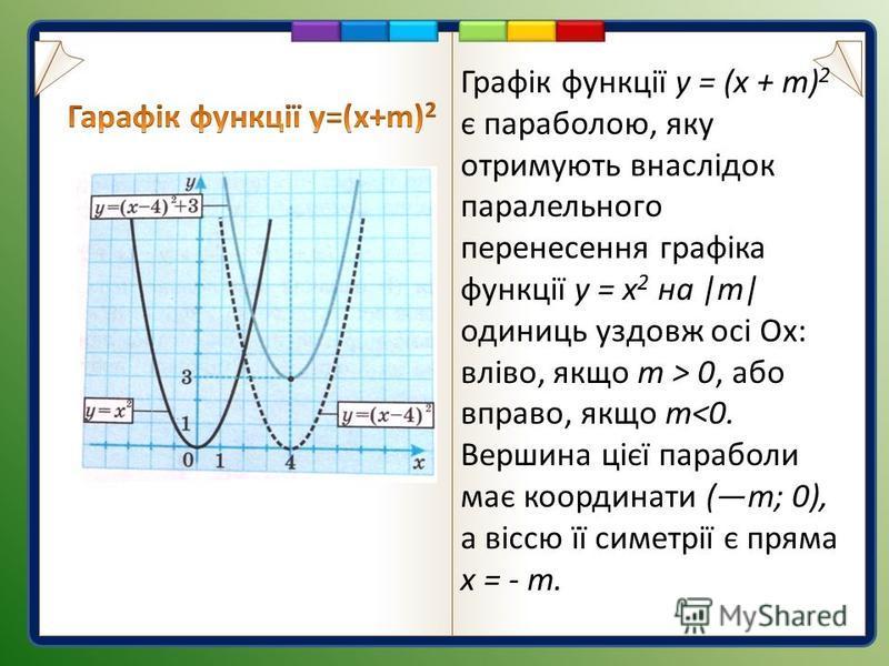 Графік функції у = (х + т) 2 є параболою, яку отримують внаслідок паралельного перенесення графіка функції у = х 2 на |т| одиниць уздовж осі Ох: вліво, якщо т > 0, або вправо, якщо т<0. Вершина цієї параболи має координати (т; 0), а віссю її симетрії