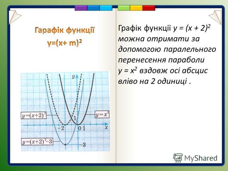 Графік функції у = (х + 2) 2 можна отримати за допомогою паралельного перенесення параболи у = х 2 вздовж осі абсцис вліво на 2 одиниці.