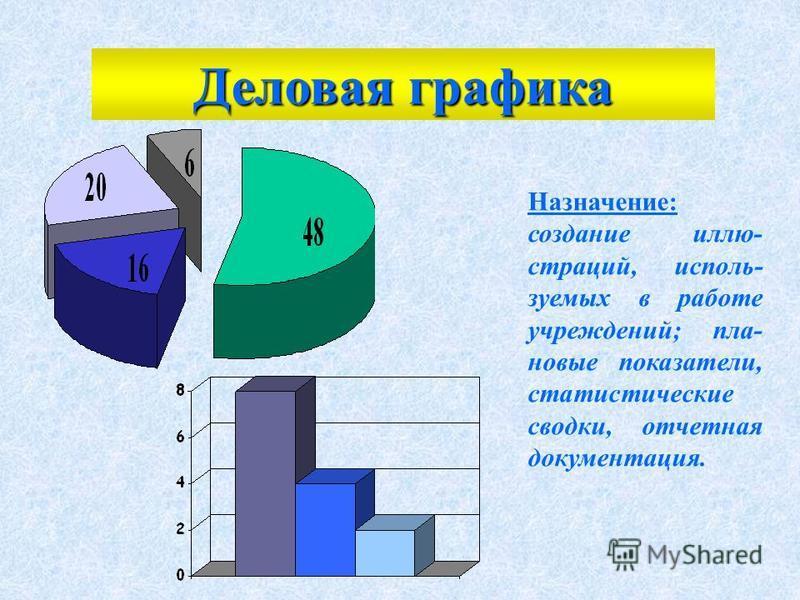 Назначение: создание иллюстраций, используемых в работе учреждений; плановые показатели, статистические сводки, отчетная документация. Деловая графика