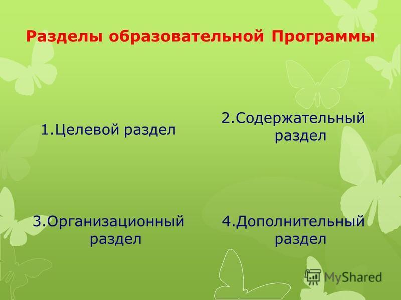 Разделы образовательной Программы 1. Целевой раздел 2. Содержательный раздел 4. Дополнительный раздел 3. Организационный раздел