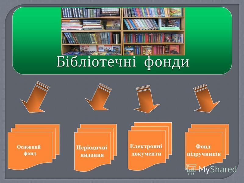 Основний фонд Фонд підручників Періодичні видання Електронні документи