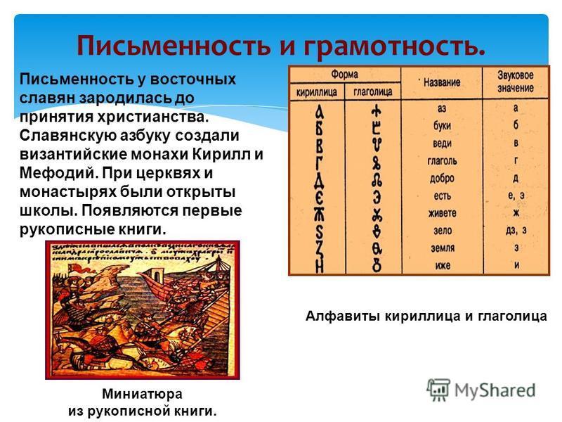 Письменность и грамотность. Письменность у восточных славян зародилась до принятия христианства. Славянскую азбуку создали византийские монахи Кирилл и Мефодий. При церквях и монастырях были открыты школы. Появляются первые рукописные книги. Алфавиты
