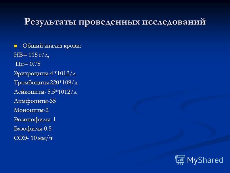 Результаты проведенных исследований Общий анализ крови: Общий анализ крови: НВ= 115 г/л, Цп= 0.75 Цп= 0.75 Эритроциты-4 *1012/л Тромбоциты 220*109/л Лейкоциты- 5.5*1012/л Лимфоциты-35Моноциты-2 Эозинофилы- 1 Базофилы-0.5 СОЭ- 10 мм/ч