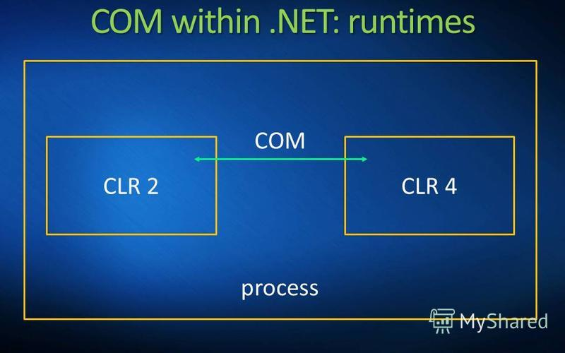 process COM within.NET: runtimes CLR 2CLR 4 COM