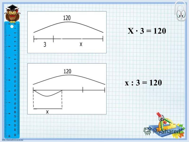 Х · 3 = 120 х : 3 = 120