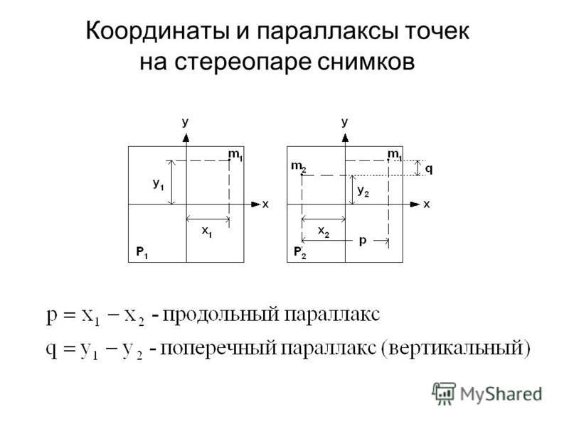 Координаты и параллаксы точек на стереопаре снимков