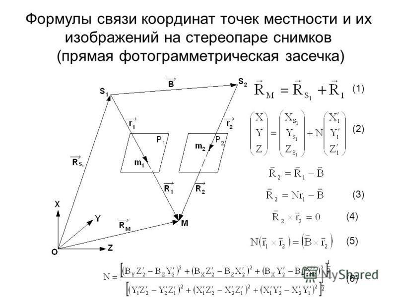 Формулы связи координат точек местности и их изображений на стереопаре снимков (прямая фотограмметрическая засечка) (1) (2) (6) (3) (4) (5)