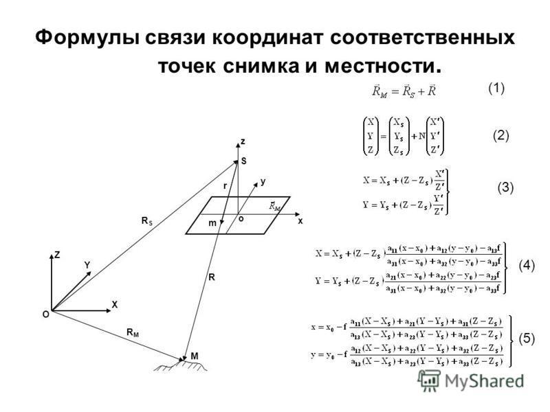 Формулы связи координат соответственных точек снимка и местности. Y Z M X O S x y z o RSRS RMRM R r m (1) (2) (3) (4) (5)