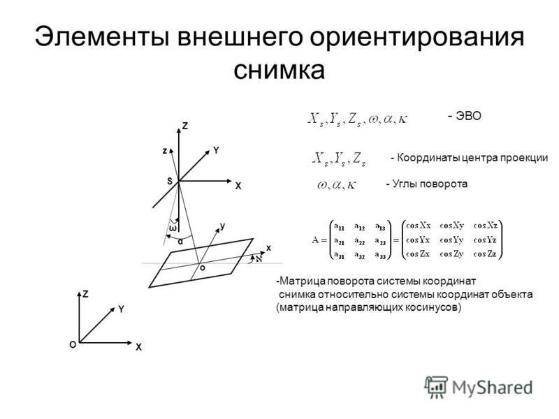 Элементы внешнего ориентирования снимка X Y Z x y z α ω X Y Z O S o - Координаты центра проекции - Углы поворота -Матрица поворота системы координат снимка относительно системы координат объекта (матрица направляющих косинусов) - ЭВО