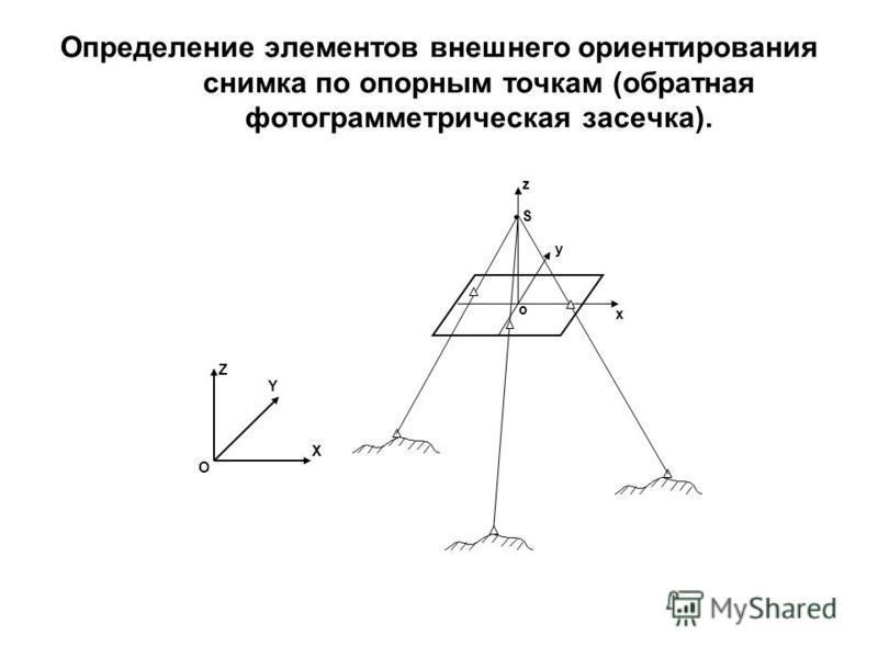 Определение элементов внешнего ориентирования снимка по опорным точкам (обратная фотограмметрическая засечка). Y Z X O S x y z o