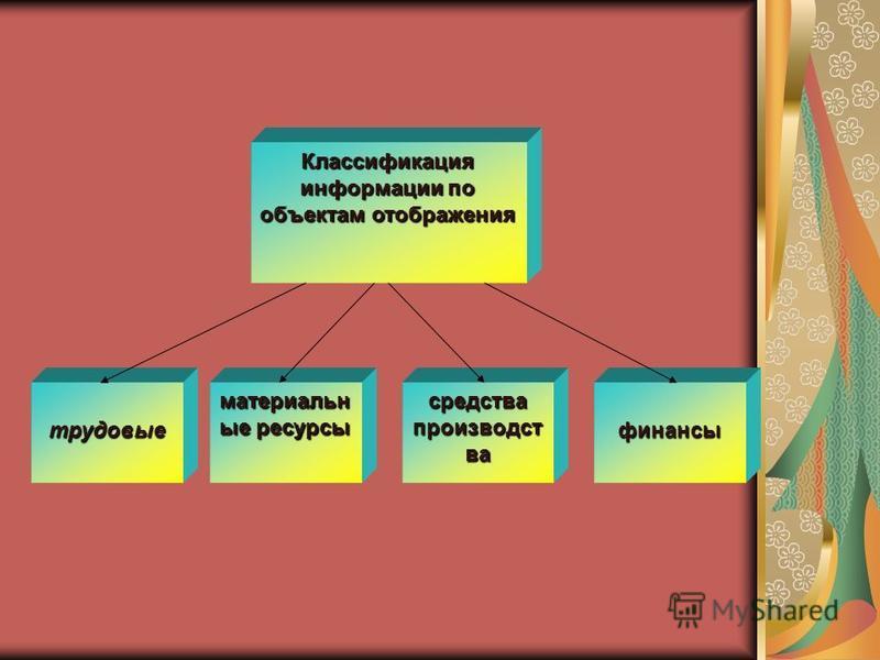 Классификация информации по объектам отображения трудовые материальные ресурсы средства производства финансы
