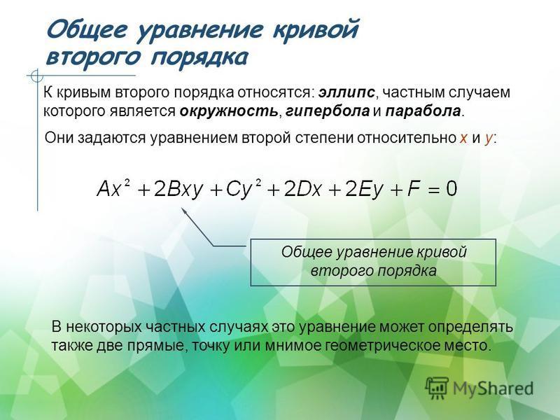 Общее уравнение кривой второго порядка К кривым второго порядка относятся: эллипс, частным случаем которого является окружность, гипербола и парабола. Они задаются уравнением второй степени относительно x и y: Общее уравнение кривой второго порядка В