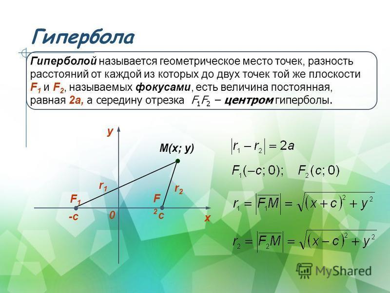 Гипербола Гиперболой называется геометрическое место точек, разность расстояний от каждой из которых до двух точек той же плоскости F 1 и F 2, называемых фокусами, есть величина постоянная, равная 2 а, а середину отрезка F 1 F 2 – центром гиперболы.
