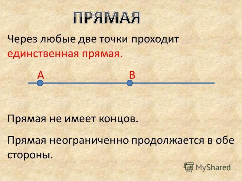 Через любые две точки проходит единственная прямая. А В Прямая не имеет концов. Прямая неограниченно продолжается в обе стороны.