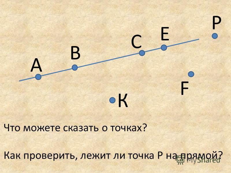 А В С Е Что можете сказать о точках? Как проверить, лежит ли точка P на прямой? К F P