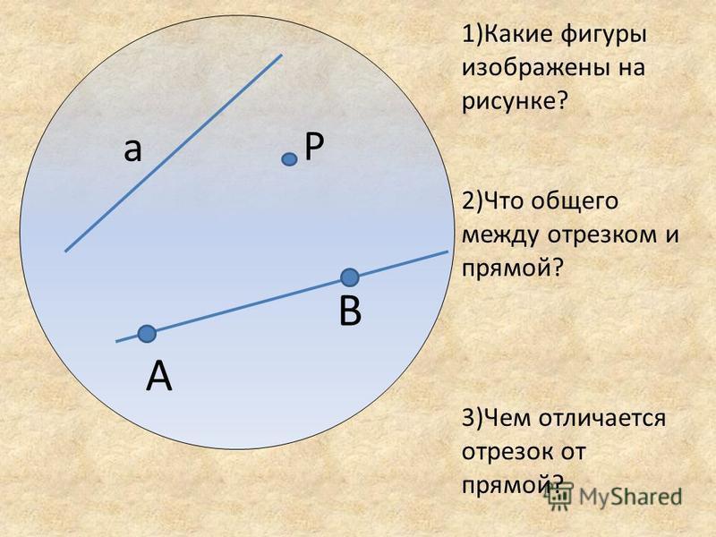 А В а Р 1)Какие фигуры изображены на рисунке? 2)Что общего между отрезком и прямой? 3)Чем отличается отрезок от прямой?