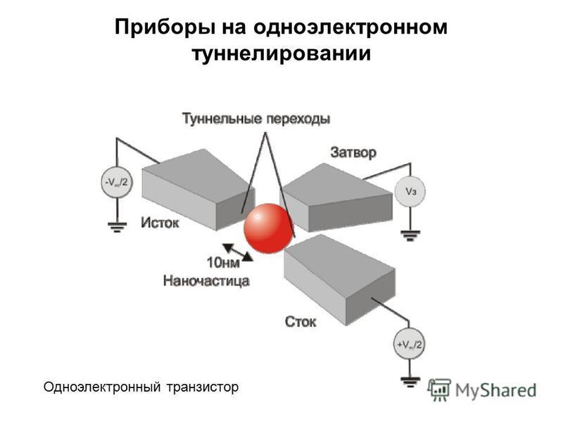 Приборы на одноэлектронном туннелировании Одноэлектронный транзистор