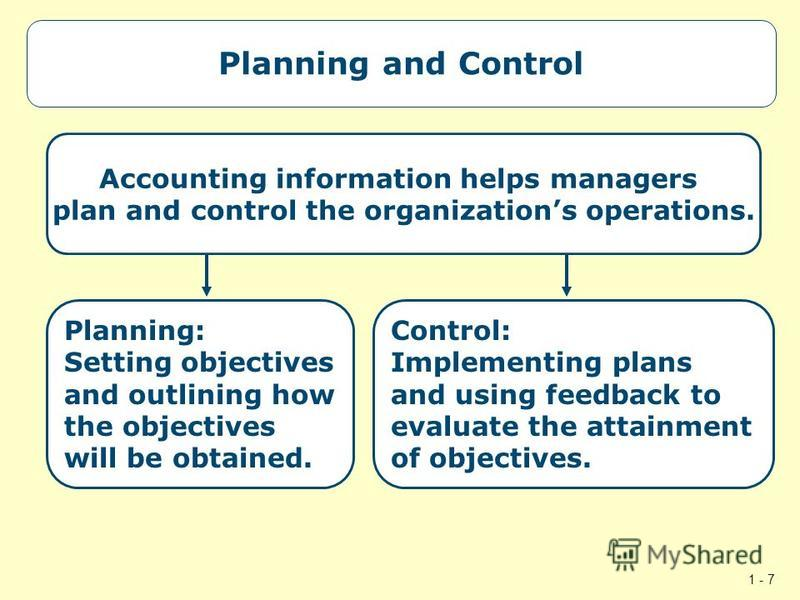 1 - 7 Planning and Control Accounting information helps managers plan and control the organizations operations. Planning: Setting objectives and outlining how the objectives will be obtained. Control: Implementing plans and using feedback to evaluate