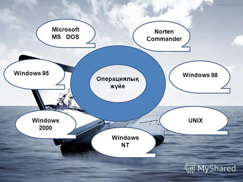 Операциялық жүйе Microsoft MS DOS Norten Commander Windows 95 Windows 98 Windows 2000 Windows NT UNIX