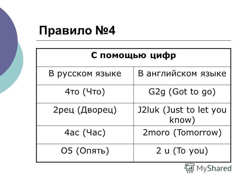 Правило 4 С помощью цифр В русском языкеВ английском языке 4 то (Что)G2g (Got to go) 2 рец (Дворец)J2luk (Just to let you know) 4 ас (Час)2moro (Tomorrow) О5 (Опять)2 u (To you)