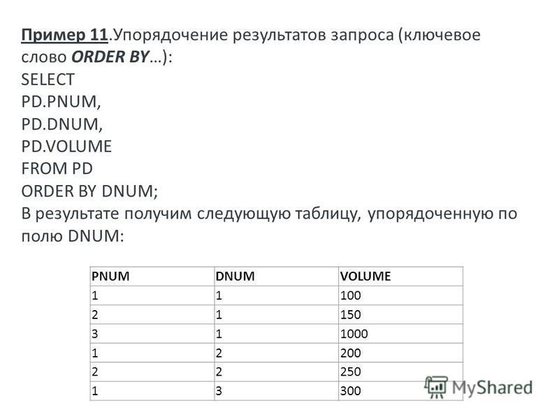 PNUMDNUMVOLUME 11100 21150 311000 12200 22250 13300 Пример 11. Упорядочение результатов запроса (ключевое слово ORDER BY…): SELECT PD.PNUM, PD.DNUM, PD.VOLUME FROM PD ORDER BY DNUM; В результате получим следующую таблицу, упорядоченную по полю DNUM: