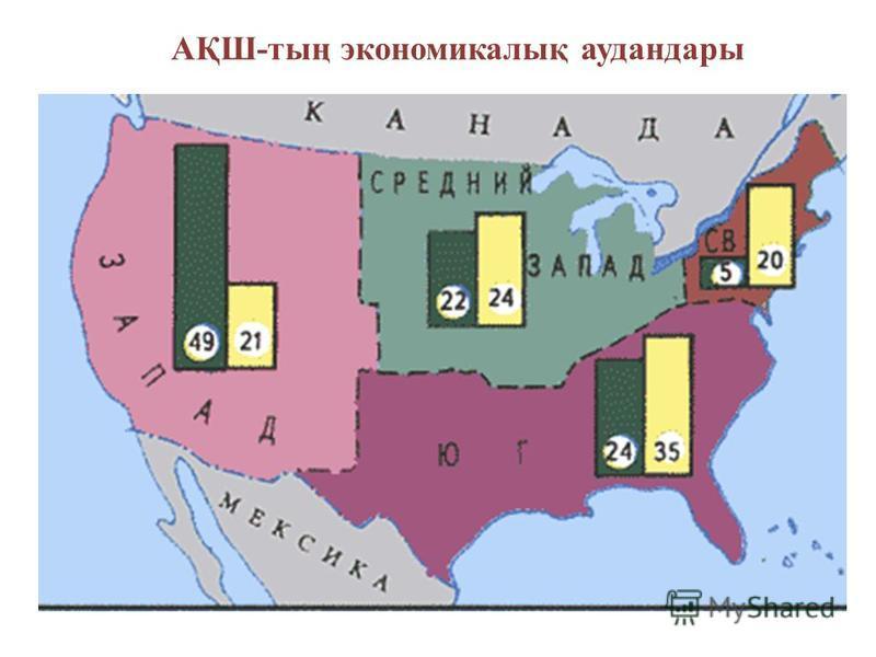 АҚШ-тың экономикалық аудандары